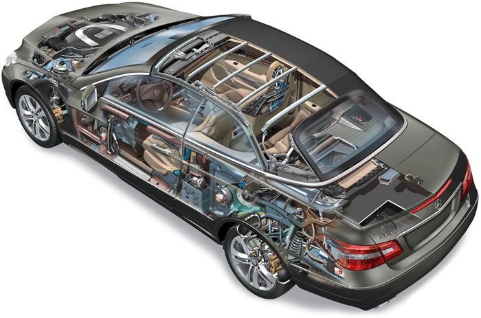 O BAS, como exemplo da necessidade de conhecer minimamente o funcionamento do automóvel