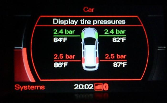 O que é o TPMS ou controlo da pressão dos pneus?