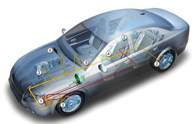 O que é o ESP ou controlo eletrónico de estabilidade