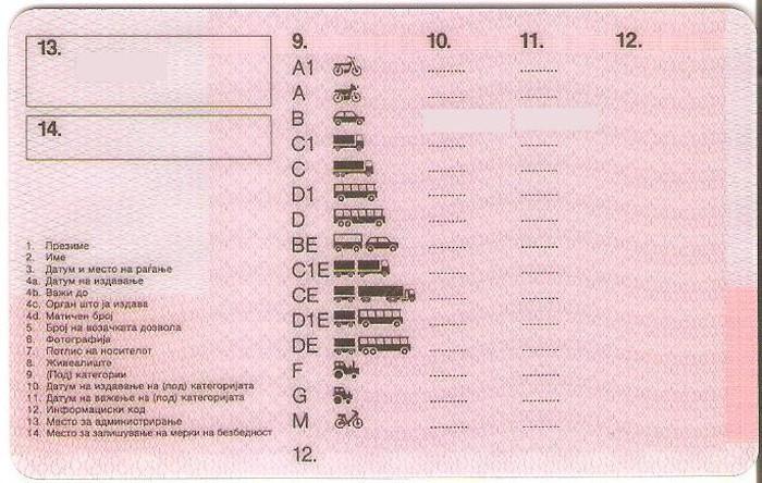 Quando devo renovar o meu título de condução?