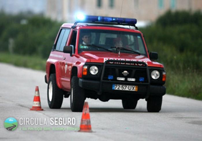 Prevenção anual, em formação, aos bombeiros voluntários da Figueira da Foz