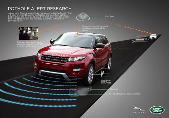 Jaguar inicia desenvolvimento projecto que vai ajudar condutores portugueses.