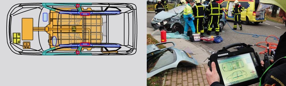 O que é e para que serve a ficha de segurança do carro?