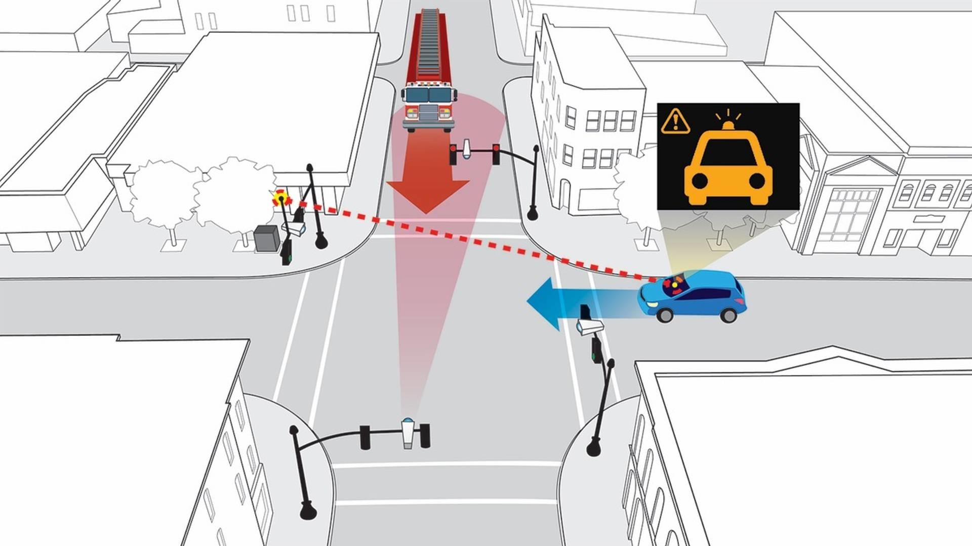 Tecnologia vai reduzir número e gravidade de acidentes em cruzamentos